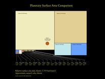Planetary surface comparison   desktop liberation   Scoop.it