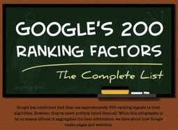 Google's 200 Ranking Factors, the complete list [infographic] | Transformations in Business & Law | Scoop.it