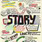 The Art of Storytelling -- Infographic | WEBOLUTION! | Scoop.it