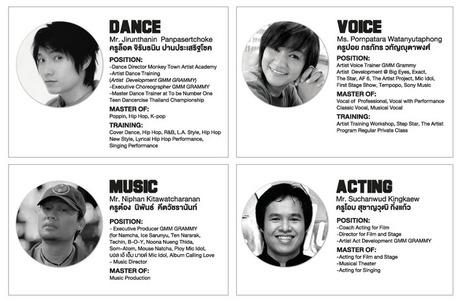 Monkey Town Artist Academy | Singing dance | Scoop.it