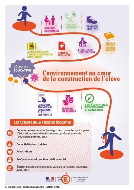 Pacte pour la réussite éducative (B.O. 7 novembre 2013) - VousNousIls.fr | éveil aux langues | Scoop.it