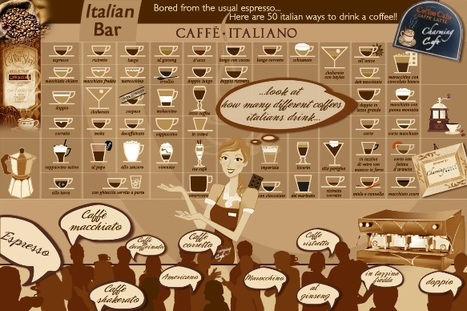 50 types of Italian coffee: espresso, cappuccino and many more | bar rossini | Scoop.it
