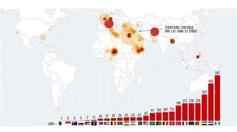 Attentats de l'Etat islamique : la barre des 3000 morts a été franchie | HG Sempai | Scoop.it