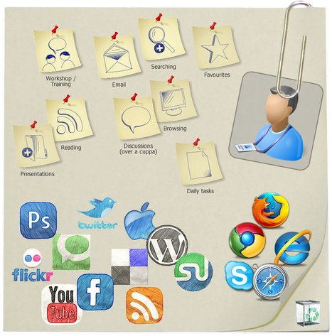 PLE Diagramas | EnsinoTec | Scoop.it