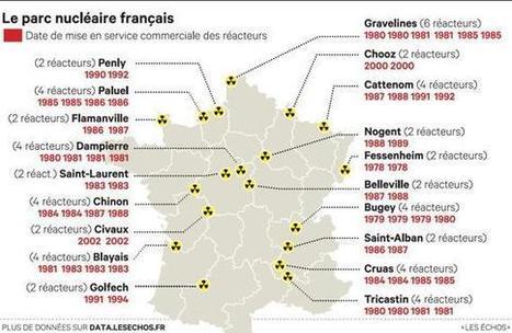 Comment EDF va prolonger la durée de vie des réacteurs nucléaires | Le Côté Obscur du Nucléaire Français | Scoop.it