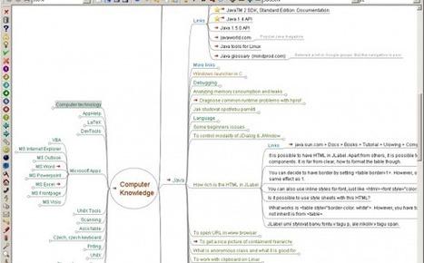 Comment faire un Mind Mapping pour votre projet?   Gestion de Projet   Scoop.it