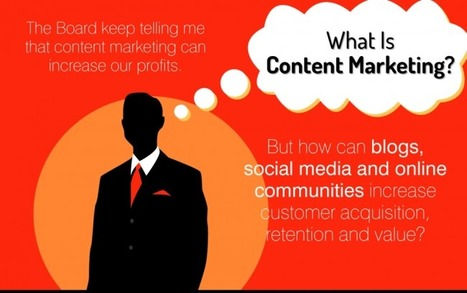 Infographic: What is Content Marketing? | Social Media Consultant 2012 | Scoop.it