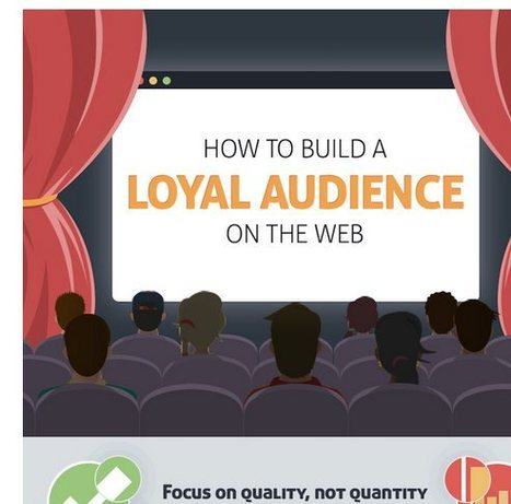 How to Build a Loyal Audience on the Web   e-commerce social media   Scoop.it