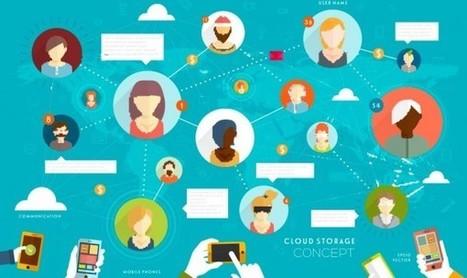 El juego del teléfono en marketing online   @rogerllj   Inbound Marketing, SEO y Analítica Web   Scoop.it