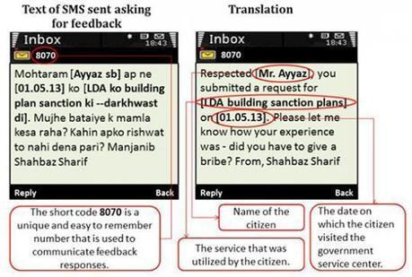 Improving Service Delivery in Pakistan, One Text Message at a Time ... | social accountability | Scoop.it