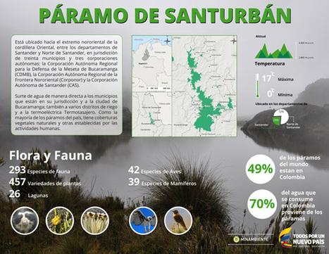 Páramo de Santurbán ~ Colombia | MinAmbiente | Agua | Scoop.it