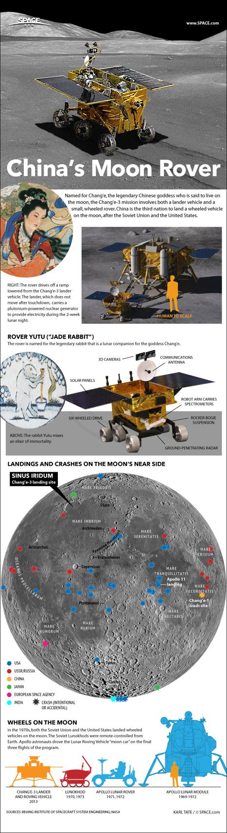 China Moon Landing: 'Jade Rabbit' Rover Basks in Lunar Bay of Rainbows | Amazing Science | Scoop.it