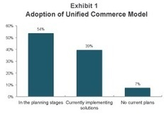 Forget Omni-channel; Retailers Move to Unified Commerce Model - Enterprise Apps Today | Personalized Retailing | Scoop.it