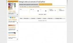 Youcanprint 3.0: un'anteprima sul sistema di monitoraggio   Diventa editore di te stesso   Scoop.it