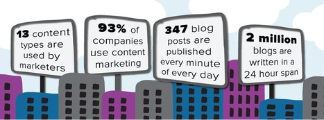 Why Content for SEO?   online marketing   Scoop.it