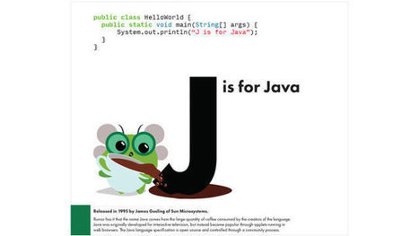 A Programming Languages Alphabet Book Could Spark an Interest in Coding | Wikipedia & Learning Support 1 | Scoop.it
