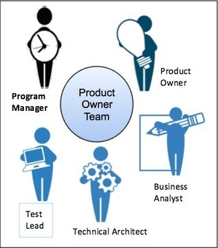 Project Managers in Enterprise Agile | Agile Methods | Scoop.it