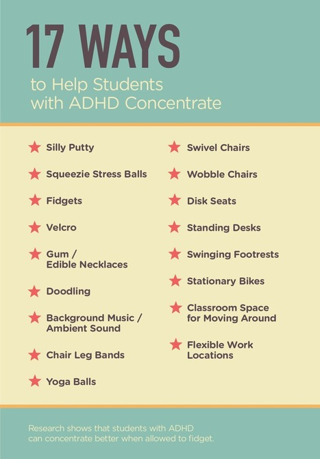17 Ways to Help Students With ADHD Concentrate | Each One Teach One, Each One Reach One | Scoop.it