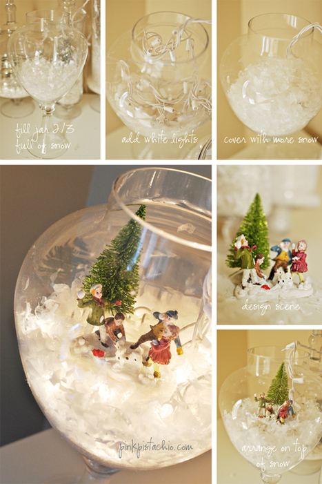Let It Snow! | Pink Pistachio | Holly & Ivy - Holiday Cheer & Recipes | Scoop.it