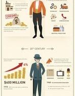 L'évolution de la figure de l'entrepreneur depuis le Moyen-Age jusqu'à nos jours   Le monde de l'entreprise   Scoop.it