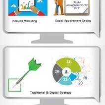 Why to consider the services of digital marketing agency | advertising agencies boston | Scoop.it