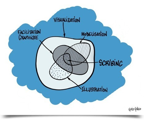 La Facilitation Graphique | All about Visualization & Storytelling | Scoop.it