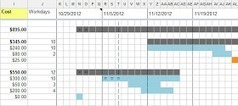 Google Apps Developer Blog: Managing Projects with Gantt Charts using Google Apps Script | Google Apps Script | Scoop.it