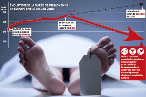 Nos enfants vivront moins vieux | Conseils médicaux | Scoop.it