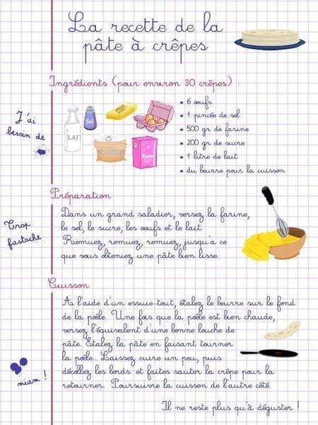 Recette-de-crepe.jpg (530x707 pixels) | Fle gastronomie cuisine | Scoop.it