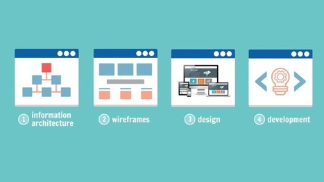 Redesigning Or Creating A Website? Here's Why Information Architecture Should Be Priority #1 | UXploration | Scoop.it