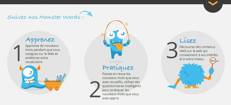 Lingua.ly : Apprenez plus de 20 langues! | Outils 2.0 | Scoop.it