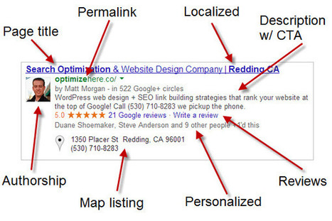 SERPS  - 7 Ways to Make Your Google Search Result Stand Out | Internet Marketing | Scoop.it
