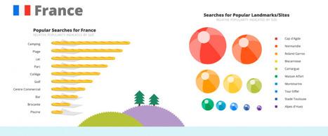 Infographie : les vacances selon Google Maps | gestion des gites | Scoop.it