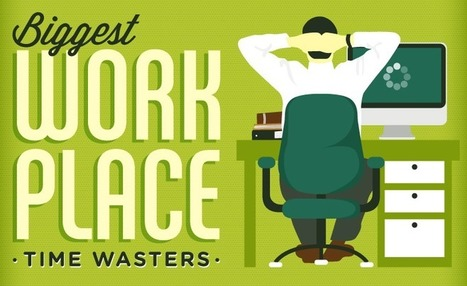What Are the Top Workplace Time-Wasters? | Communication & Efficacité Professionnelle | Scoop.it