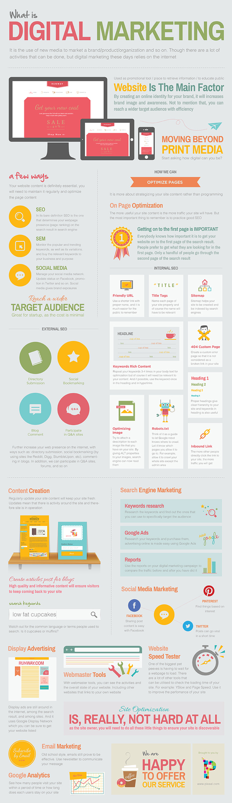 The Ultimate Guide To Understanding Digital Marketing [Infographic] | Digital Marketing & Social Technologies | Scoop.it