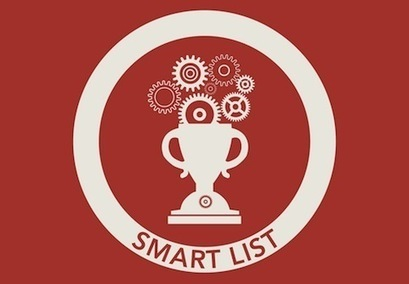 Great List from Getting Smart: 30 Resources to learn (or teach) almost anything | immersive media | Scoop.it