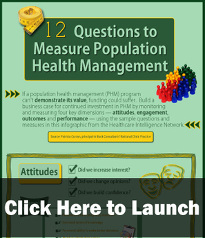 HINfographic: 12 Questions to Measure Population Health Management « Healthcare Intelligence Network | Analytics and Population Health | Scoop.it