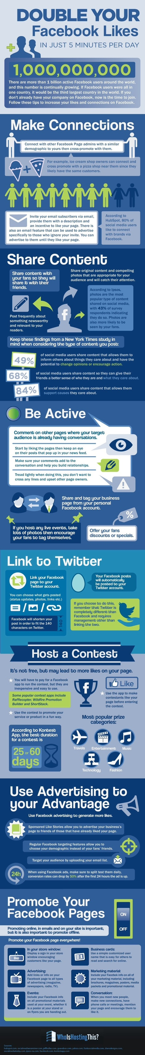 [Infographic] Double Your Facebook Likes in Just 5 Minutes Per Day | MarketingHits | Scoop.it