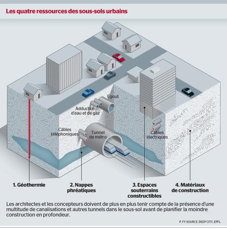 Lausanne explore sa troisième dimension | Economies du Futur ! | Scoop.it