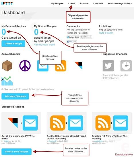 Automatisez vos activités sur le web avec IFTTT !   Easytutoriel.com   Les Outils De Veille Gratuits Sur Internet   Scoop.it