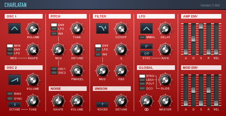 Charlatan 2.0 Beta Released (Windows VST) | Music: Equipment, Production and News. | Scoop.it
