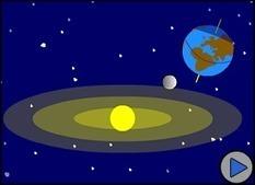 Les estacions de l'any | Sistema Solar | Scoop.it
