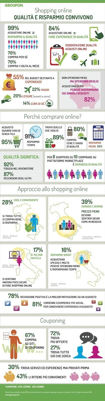 "Italiani ed ecommerce: spendere meno è diventato ""cool"" 