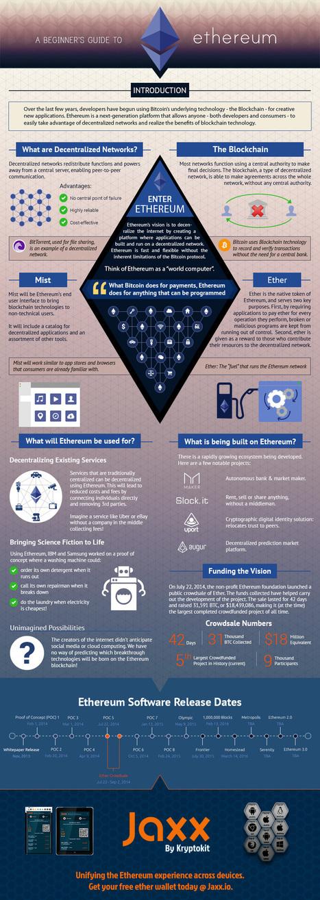 What is Ethereum?: Homestead Release   Peer2Politics   Scoop.it