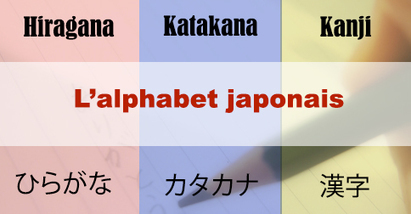Alphabet japonais : Hiragana, Katakana, Kanji | japon | Scoop.it