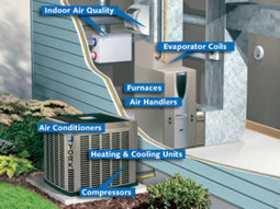 Expert Air Conditioning Contractor in Claremore, OK - Helt Mechanical | Helt Mechanical | Scoop.it