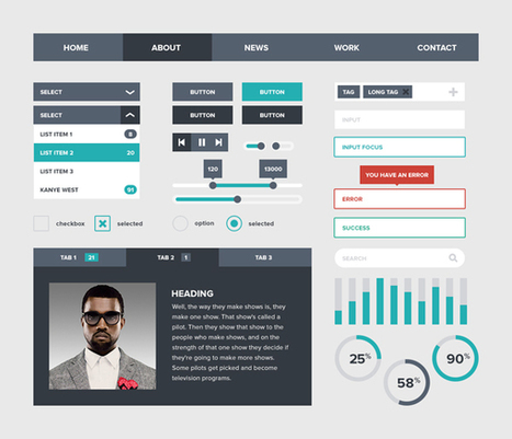 Ultimate Guide to Flat Website Design | Instructional Design | Scoop.it