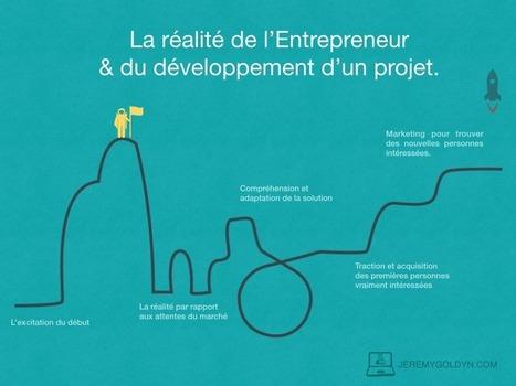 La réalité de l'entrepreneur et du développement d'un projet [Infographie] - Jeremy Goldyn | Ressources pour développer des projets internet à succès | Scoop.it