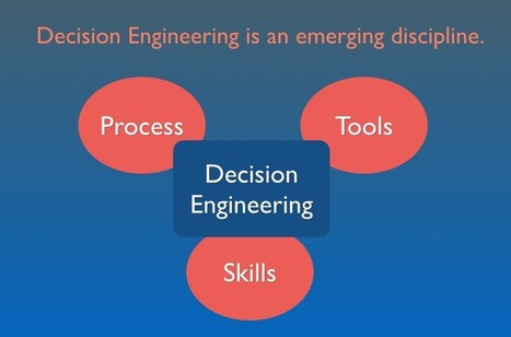 What is a decision engineer? | Decision Intelligence | Scoop.it