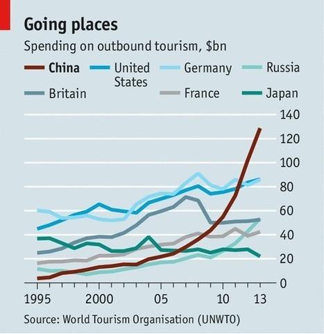 La #Thaïlande trop dépendante du #tourisme #chinois | ALBERTO CORRERA - QUADRI E DIRIGENTI TURISMO IN ITALIA | Scoop.it